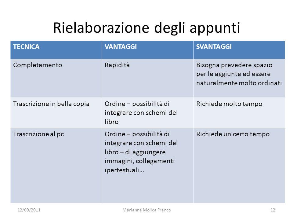 Marianna Molica Franco12 Rielaborazione degli appunti TECNICAVANTAGGISVANTAGGI Completamento Rapidità Bisogna prevedere spazio per le aggiunte ed esse