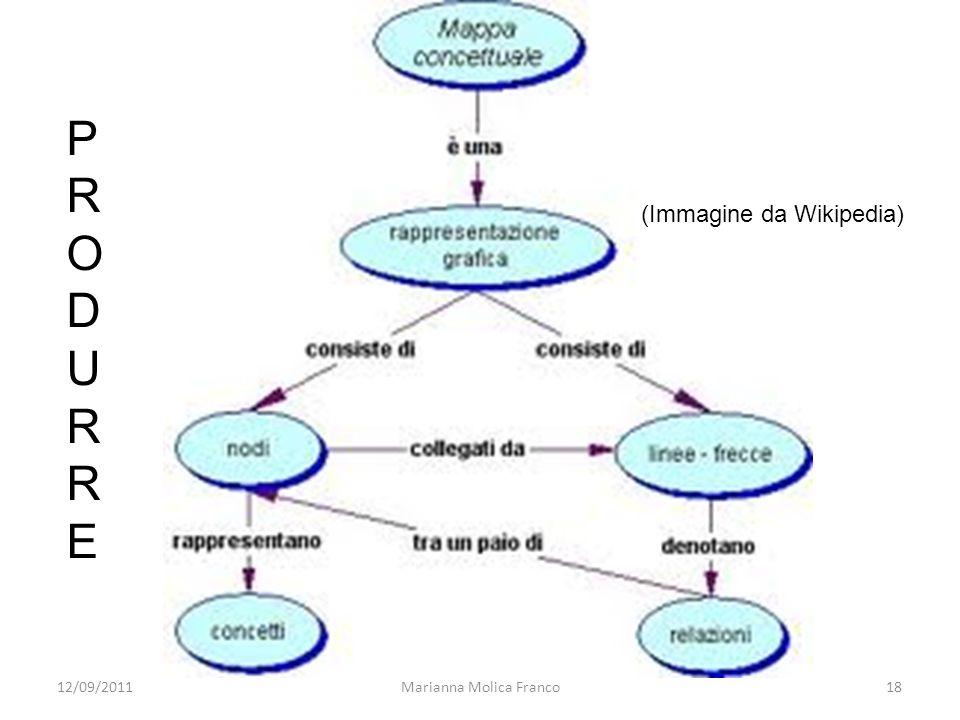 Marianna Molica Franco18 (Immagine da Wikipedia) PRODURREPRODURRE 12/09/2011