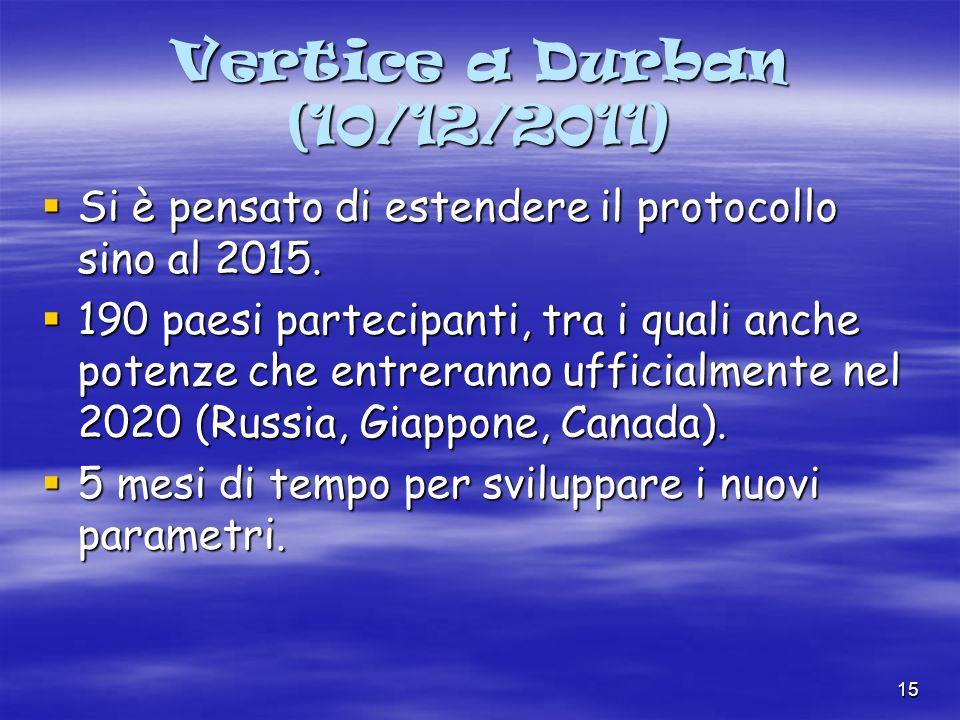 15 Vertice a Durban (10/12/2011) Si è pensato di estendere il protocollo sino al 2015.