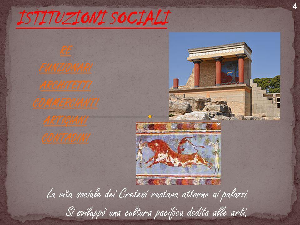 RE FUNZIONARI ARCHITETTI COMMERCIANTI ARTIGIANI CONTADINI La vita sociale dei Cretesi ruotava attorno ai palazzi. Si sviluppò una cultura pacifica ded