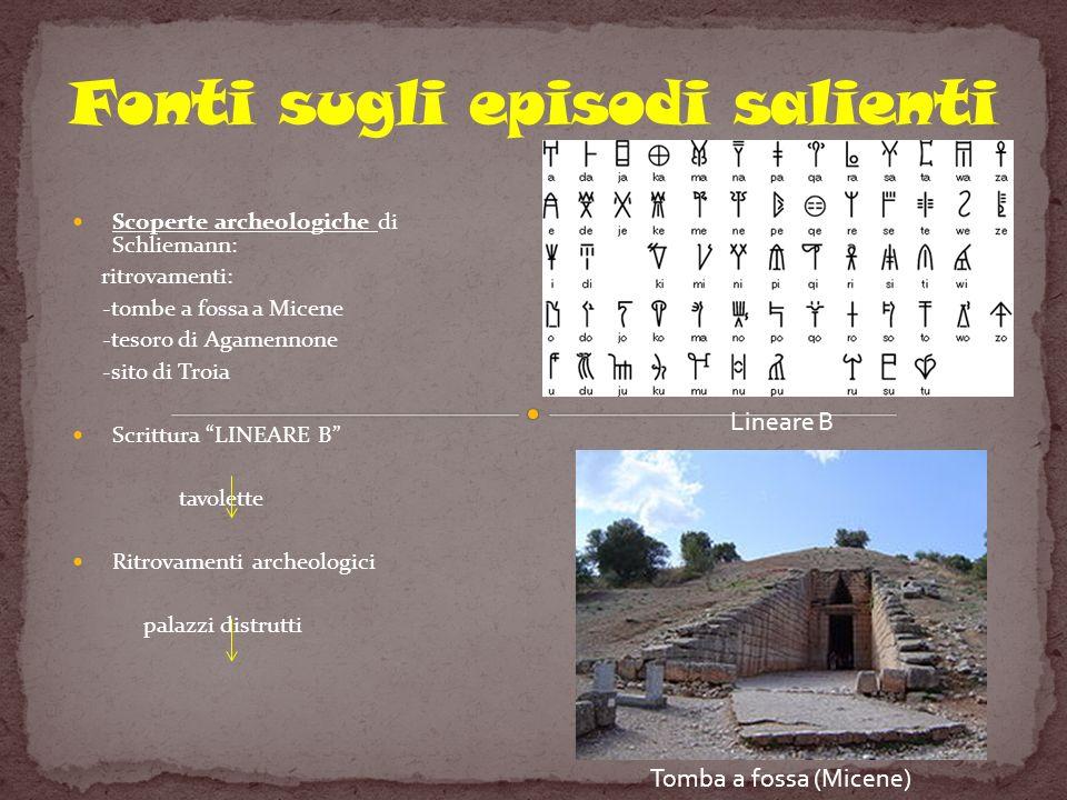 Scoperte archeologiche di Schliemann: ritrovamenti: -tombe a fossa a Micene -tesoro di Agamennone -sito di Troia Scrittura LINEARE B tavolette Ritrova