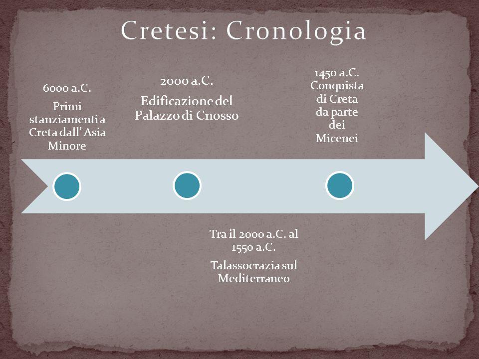 6000 a.C. Primi stanziamenti a Creta dall Asia Minore Tra il 2000 a.C. al 1550 a.C. Talassocrazia sul Mediterraneo 1450 a.C. Conquista di Creta da par