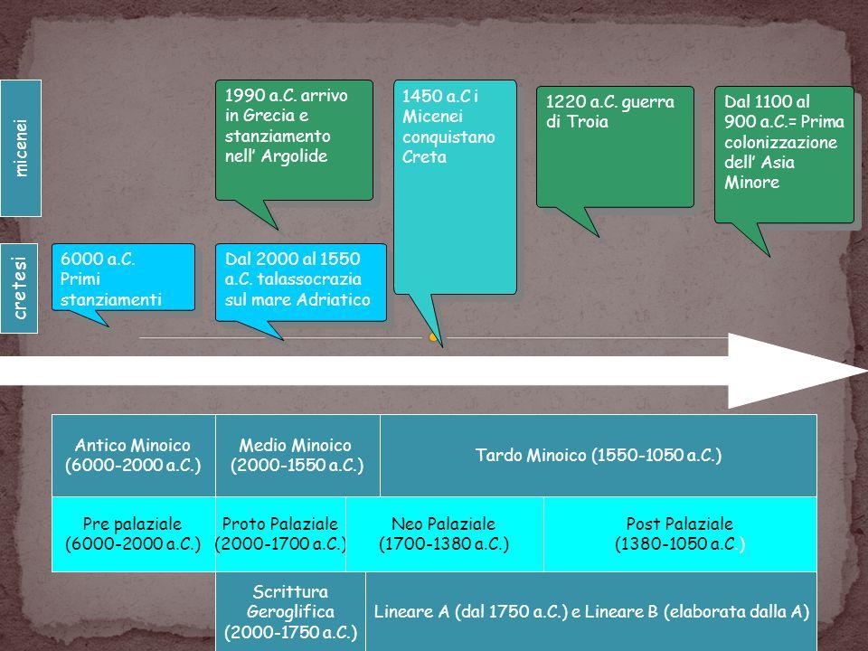 6000 a.C. Primi stanziamenti 6000 a.C. Primi stanziamenti cretesi Dal 2000 al 1550 a.C. talassocrazia sul mare Adriatico 1450 a.C i Micenei conquistan