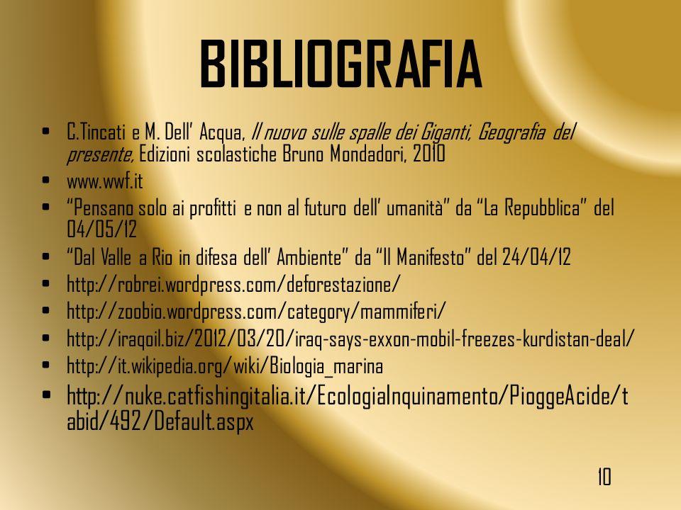 BIBLIOGRAFIA C.Tincati e M. Dell Acqua, Il nuovo sulle spalle dei Giganti, Geografia del presente, Edizioni scolastiche Bruno Mondadori, 2010 www.wwf.