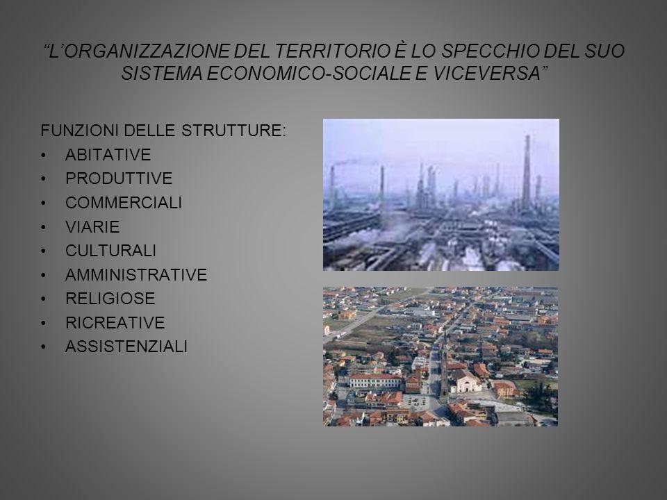 LORGANIZZAZIONE DEL TERRITORIO È LO SPECCHIO DEL SUO SISTEMA ECONOMICO-SOCIALE E VICEVERSA FUNZIONI DELLE STRUTTURE: ABITATIVE PRODUTTIVE COMMERCIALI