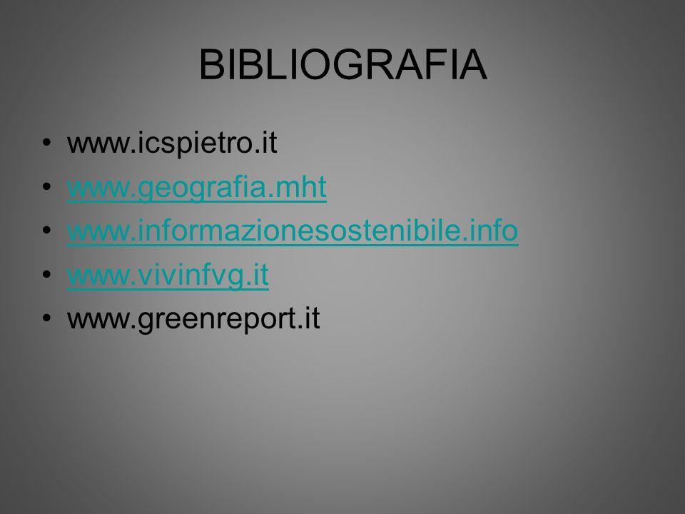 BIBLIOGRAFIA www.icspietro.it www.geografia.mht www.informazionesostenibile.info www.vivinfvg.it www.greenreport.it