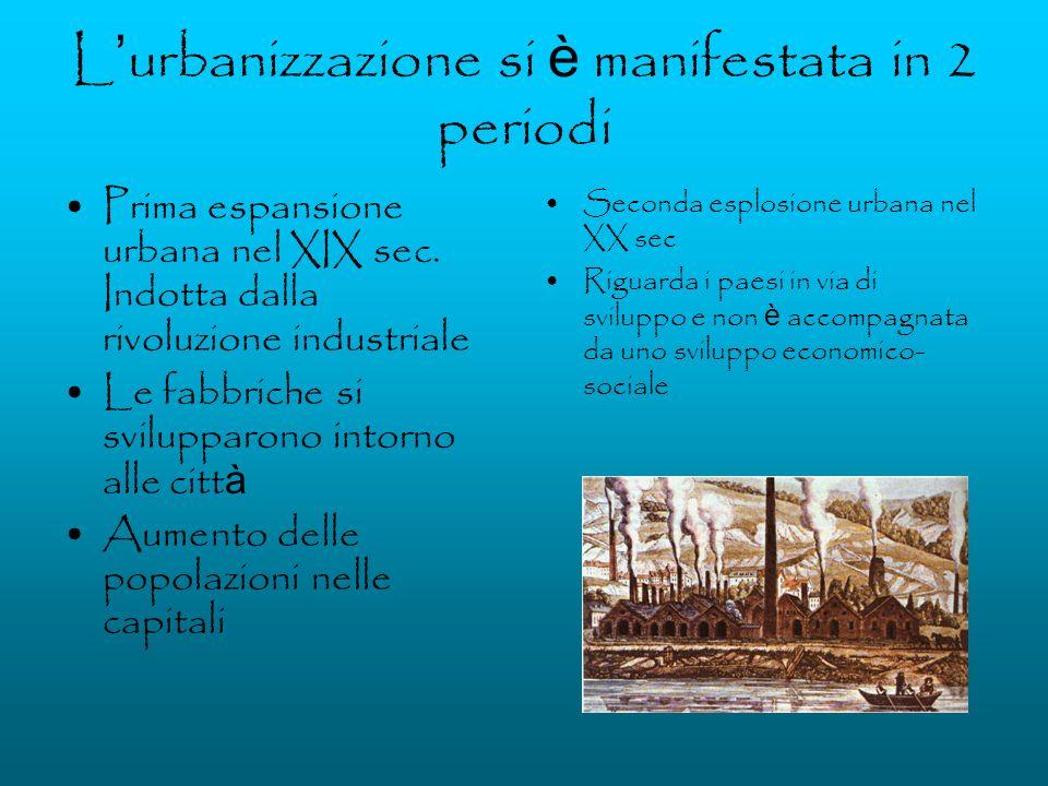 L urbanizzazione si è manifestata in 2 periodi Prima espansione urbana nel XIX sec. Indotta dalla rivoluzione industriale Le fabbriche si svilupparono