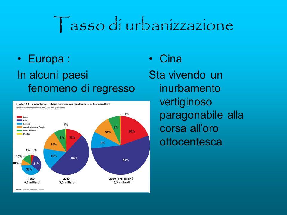 Tasso di urbanizzazione Europa : In alcuni paesi fenomeno di regresso Cina Sta vivendo un inurbamento vertiginoso paragonabile alla corsa alloro ottoc