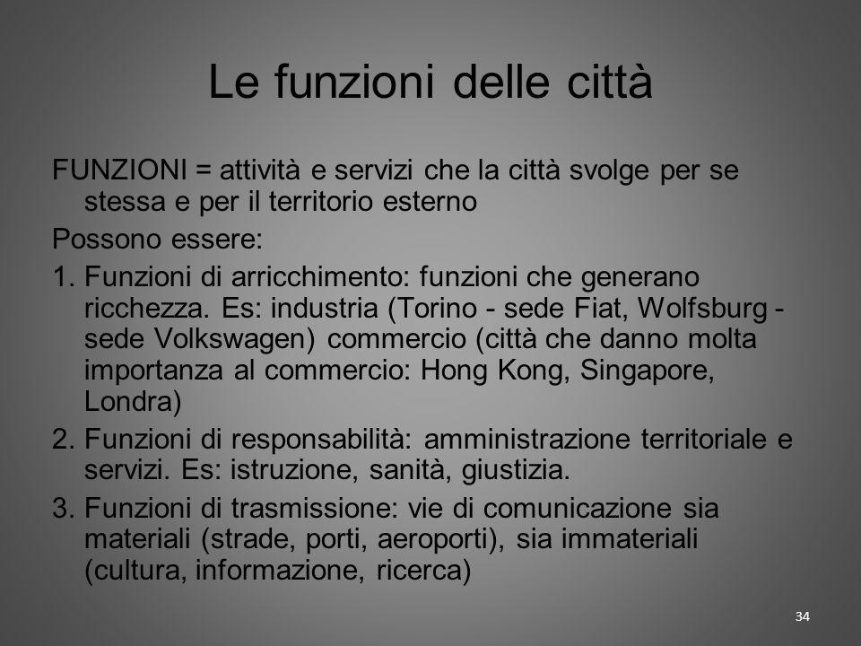 Le funzioni delle città FUNZIONI = attività e servizi che la città svolge per se stessa e per il territorio esterno Possono essere: 1.Funzioni di arri