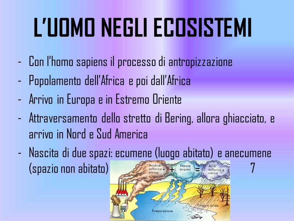 ANTROPIZZAZIONE 1.Luomo inizia a condizionare gli ecosistemi 2.Crescita delle popolazioni dopo le ultime glaciazioni (10 000 anni fa, 5 milioni di ab.) 3.Organizzazione in società 4.Sfruttamento della produttività di un ambiente 5.Primi mutamenti radicali che possono ritorcersi contro luomo 6.Prime rivoluzioni: -Agricola (nascita dellagricoltura) -Urbana (organizzazione di città) 8