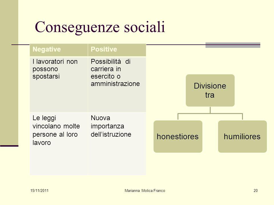 Marianna Molica Franco20 Conseguenze sociali MA Divisione tra honestioreshumiliores 15/11/2011 NegativePositive I lavoratori non possono spostarsi Pos