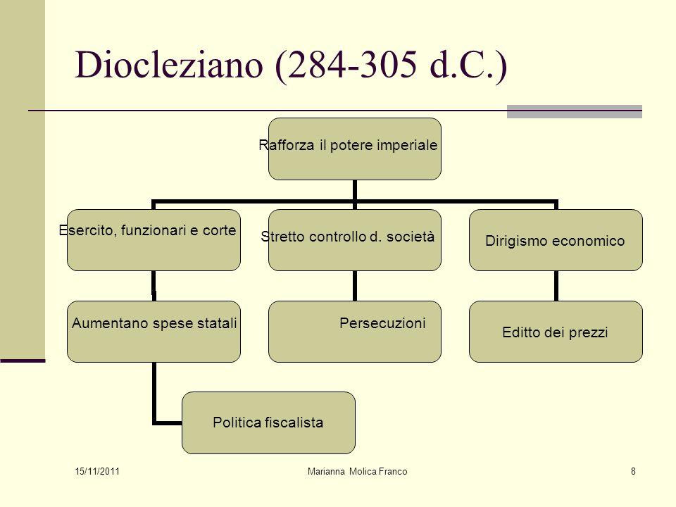 Marianna Molica Franco8 Diocleziano (284-305 d.C.) Rafforza il potere imperiale Esercito, funzionari e corte Aumentano spese statali Politica fiscalista Stretto controllo d.