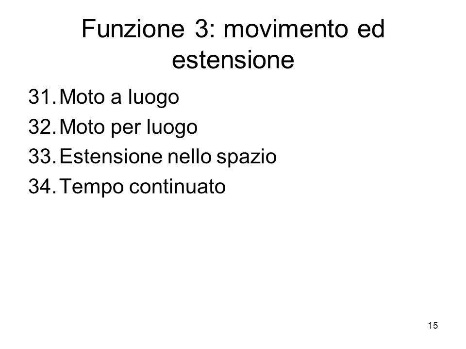 15 Funzione 3: movimento ed estensione 31.Moto a luogo 32.Moto per luogo 33.Estensione nello spazio 34.Tempo continuato