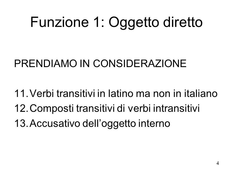 4 Funzione 1: Oggetto diretto PRENDIAMO IN CONSIDERAZIONE 11.Verbi transitivi in latino ma non in italiano 12.Composti transitivi di verbi intransitiv
