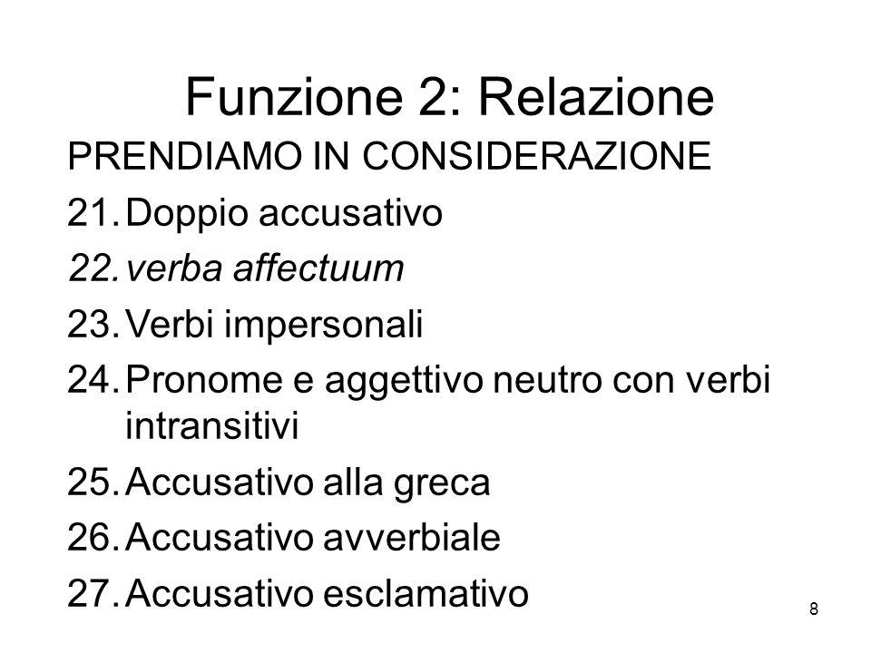 8 Funzione 2: Relazione PRENDIAMO IN CONSIDERAZIONE 21.Doppio accusativo 22.verba affectuum 23.Verbi impersonali 24.Pronome e aggettivo neutro con ver