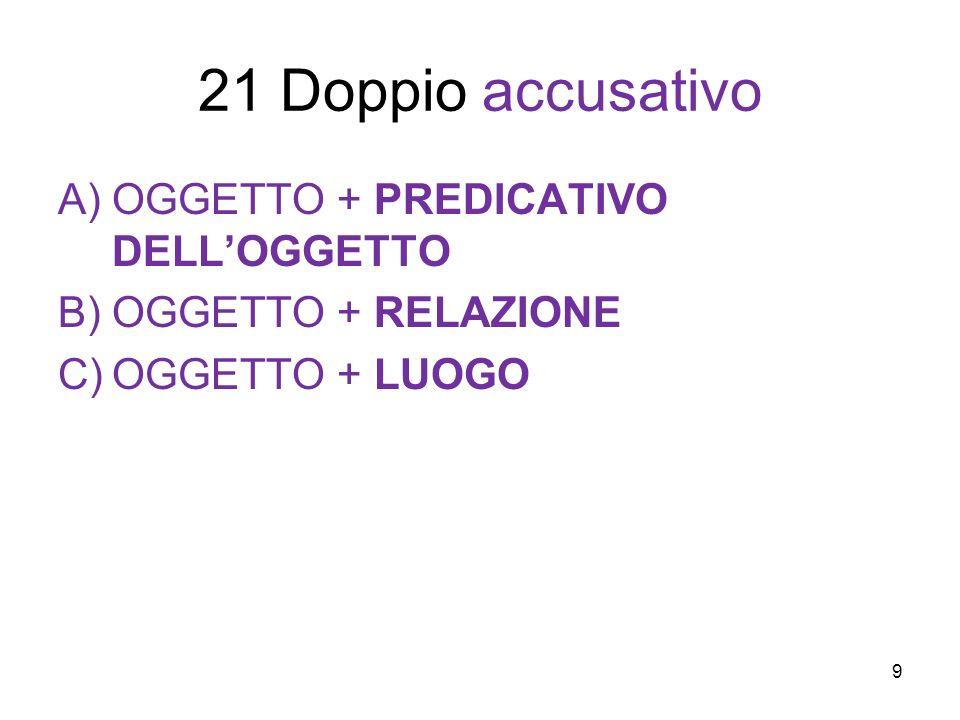 10 A)OGGETTO + PREDICATIVO DELLOGGETTO Con i verbi dichiarativi, appellativi, estimativi di forma attiva Es.