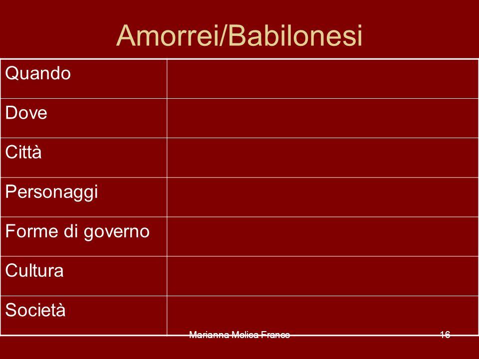Marianna Molica Franco16 Amorrei/Babilonesi Quando Dove Città Personaggi Forme di governo Cultura Società