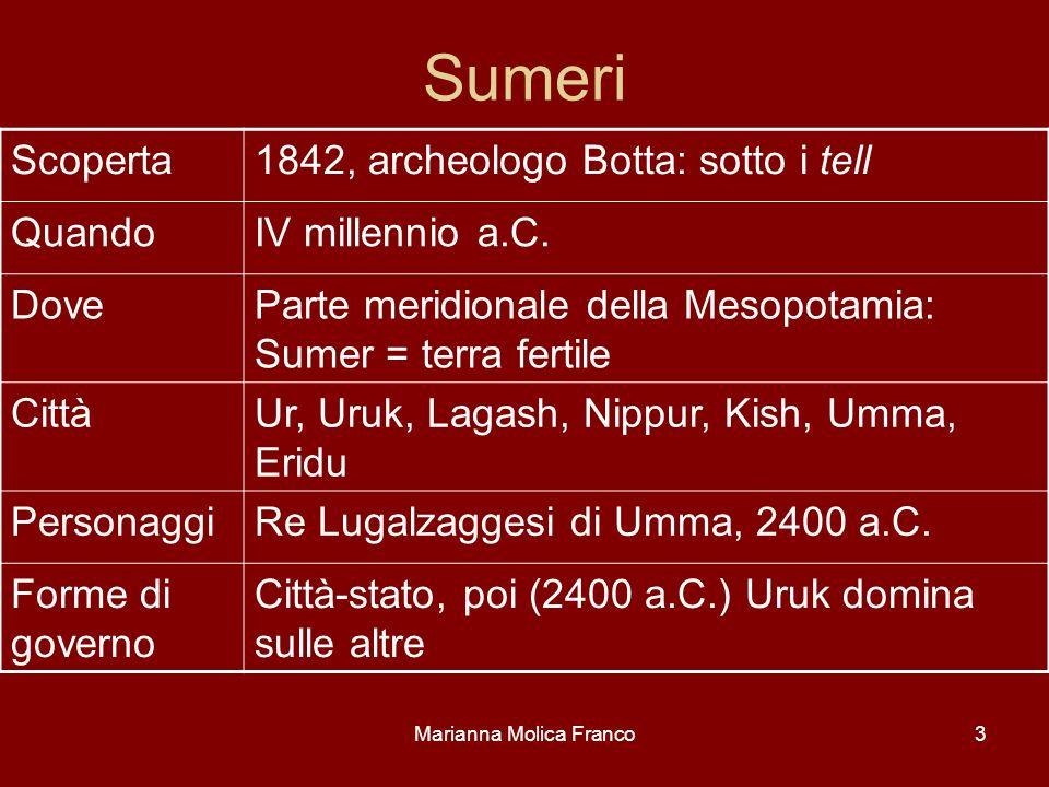 Marianna Molica Franco3 Sumeri Scoperta1842, archeologo Botta: sotto i tell QuandoIV millennio a.C. DoveParte meridionale della Mesopotamia: Sumer = t