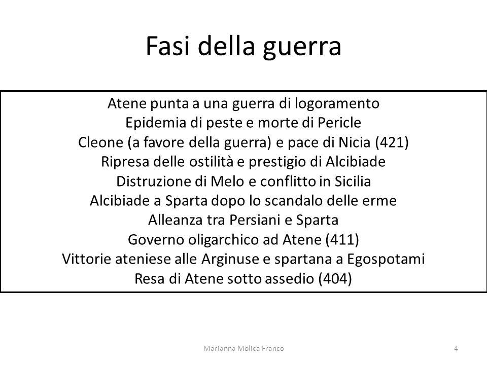 Fasi della guerra Atene punta a una guerra di logoramento Epidemia di peste e morte di Pericle Cleone (a favore della guerra) e pace di Nicia (421) Ri