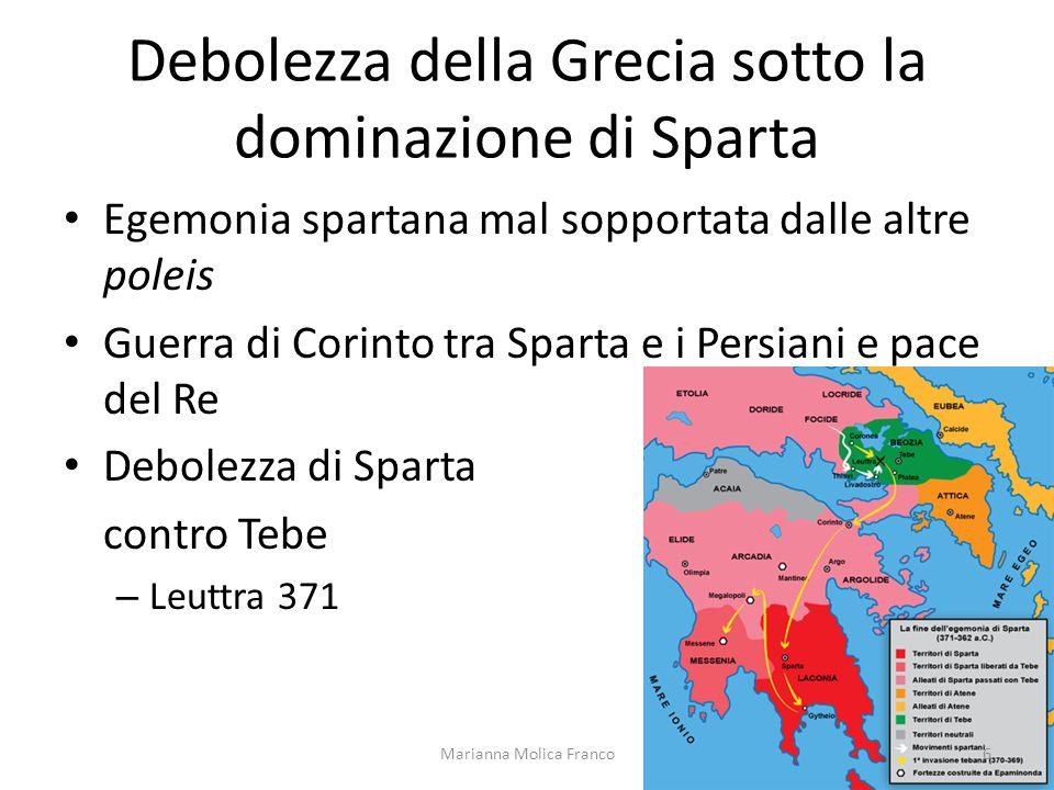 Debolezza della Grecia sotto la dominazione di Sparta Egemonia spartana mal sopportata dalle altre poleis Guerra di Corinto tra Sparta e i Persiani e