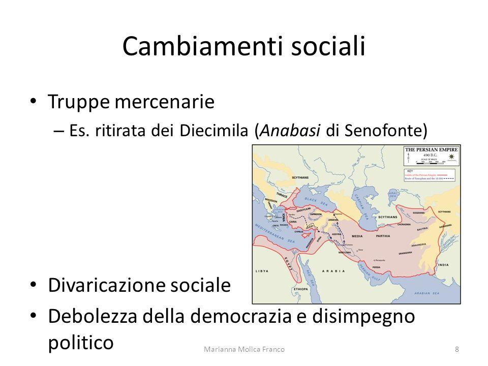 Cambiamenti sociali Truppe mercenarie – Es. ritirata dei Diecimila (Anabasi di Senofonte) Divaricazione sociale Debolezza della democrazia e disimpegn