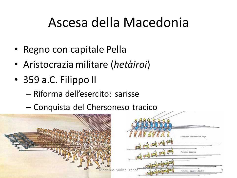 Ascesa della Macedonia Regno con capitale Pella Aristocrazia militare (hetàiroi) 359 a.C. Filippo II – Riforma dellesercito: sarisse – Conquista del C
