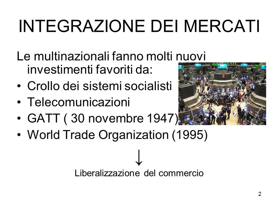 2 INTEGRAZIONE DEI MERCATI Le multinazionali fanno molti nuovi investimenti favoriti da: Crollo dei sistemi socialisti Telecomunicazioni GATT ( 30 novembre 1947) World Trade Organization (1995) Liberalizzazione del commercio