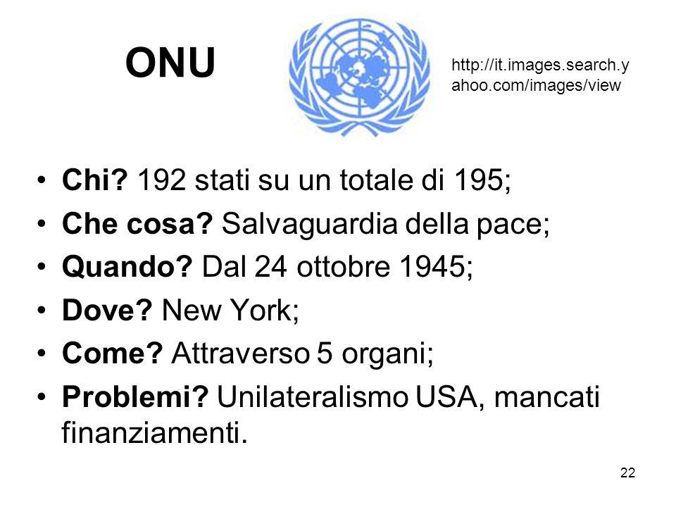 22 ONU Chi.192 stati su un totale di 195; Che cosa.