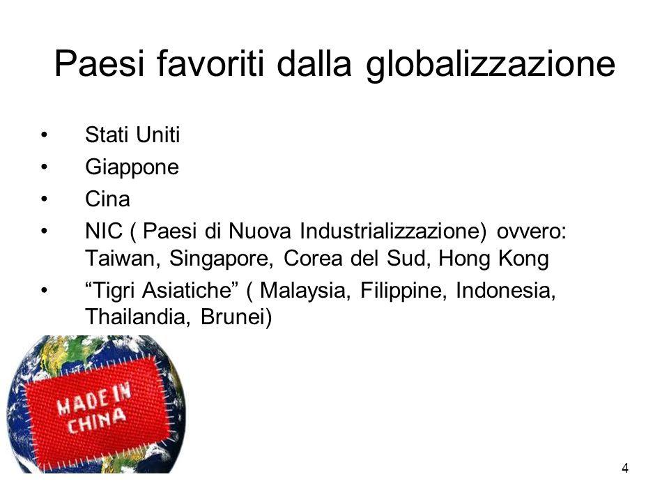 4 Paesi favoriti dalla globalizzazione Stati Uniti Giappone Cina NIC ( Paesi di Nuova Industrializzazione) ovvero: Taiwan, Singapore, Corea del Sud, Hong Kong Tigri Asiatiche ( Malaysia, Filippine, Indonesia, Thailandia, Brunei)