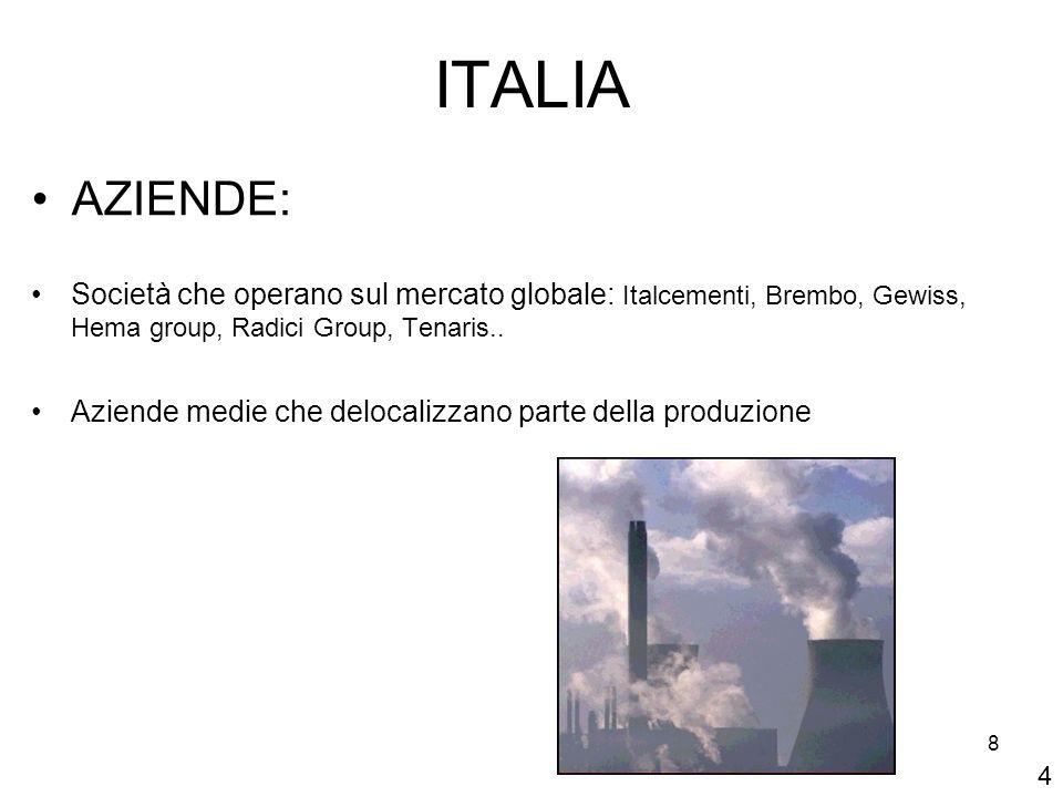 8 ITALIA AZIENDE: Società che operano sul mercato globale: Italcementi, Brembo, Gewiss, Hema group, Radici Group, Tenaris..