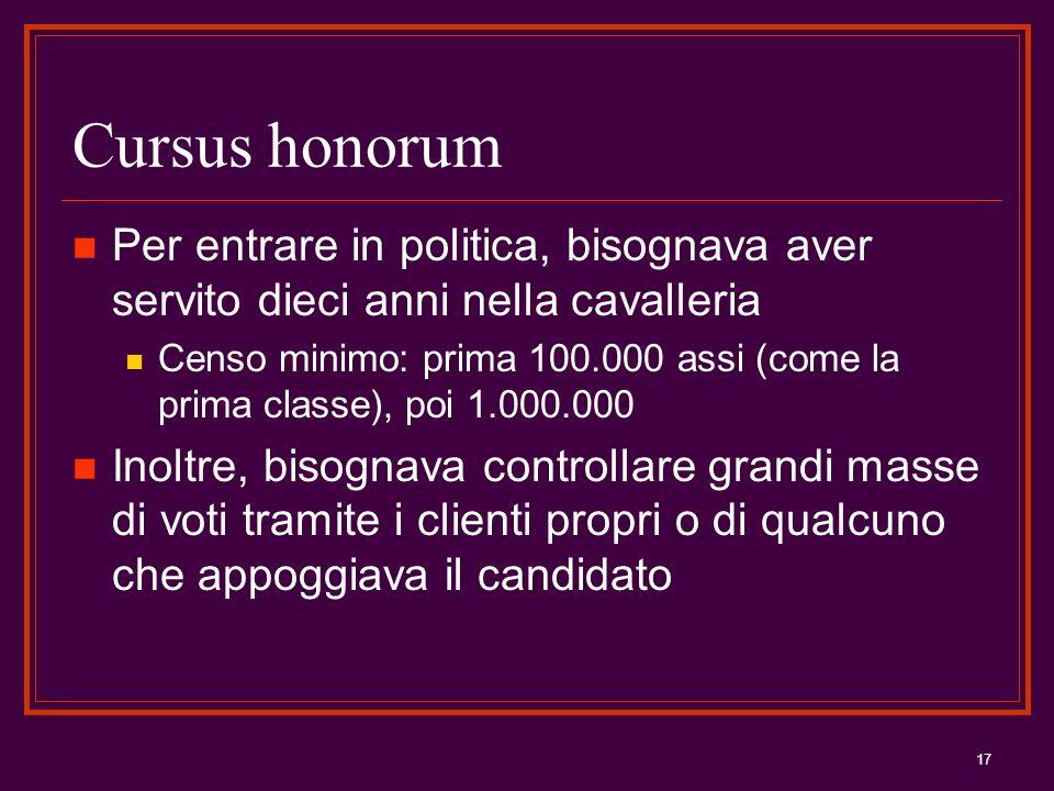 17 Cursus honorum Per entrare in politica, bisognava aver servito dieci anni nella cavalleria Censo minimo: prima 100.000 assi (come la prima classe),