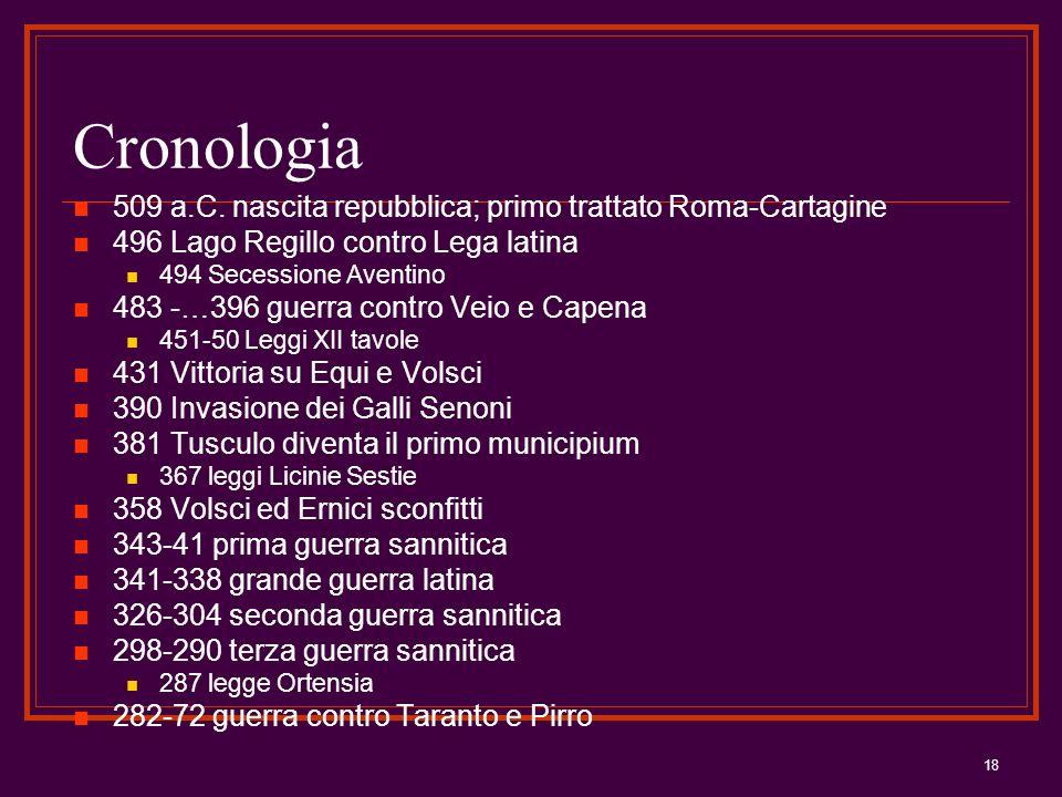 18 Cronologia 509 a.C. nascita repubblica; primo trattato Roma-Cartagine 496 Lago Regillo contro Lega latina 494 Secessione Aventino 483 -…396 guerra