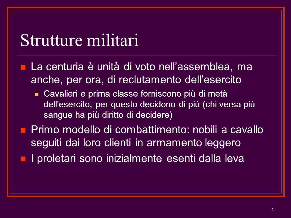 4 Strutture militari La centuria è unità di voto nellassemblea, ma anche, per ora, di reclutamento dellesercito Cavalieri e prima classe forniscono pi