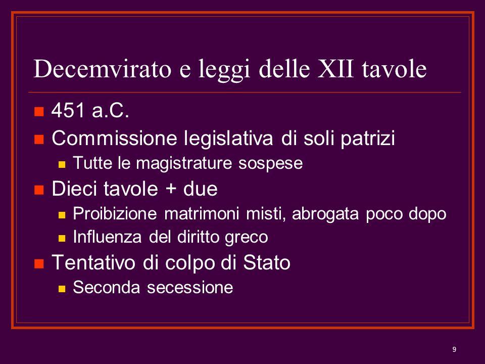 9 Decemvirato e leggi delle XII tavole 451 a.C. Commissione legislativa di soli patrizi Tutte le magistrature sospese Dieci tavole + due Proibizione m