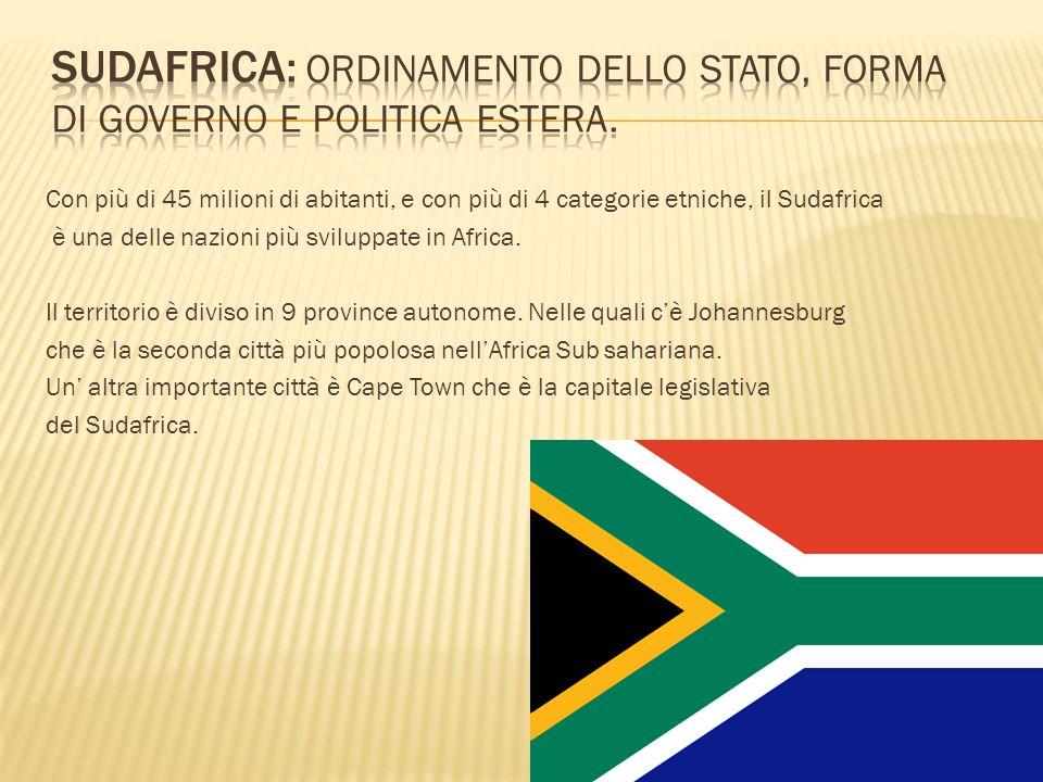 Con più di 45 milioni di abitanti, e con più di 4 categorie etniche, il Sudafrica è una delle nazioni più sviluppate in Africa. Il territorio è diviso