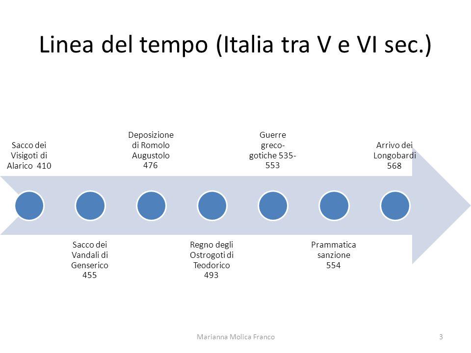 Linea del tempo (Italia tra V e VI sec.) Sacco dei Visigoti di Alarico 410 Sacco dei Vandali di Genserico 455 Deposizione di Romolo Augustolo 476 Regn
