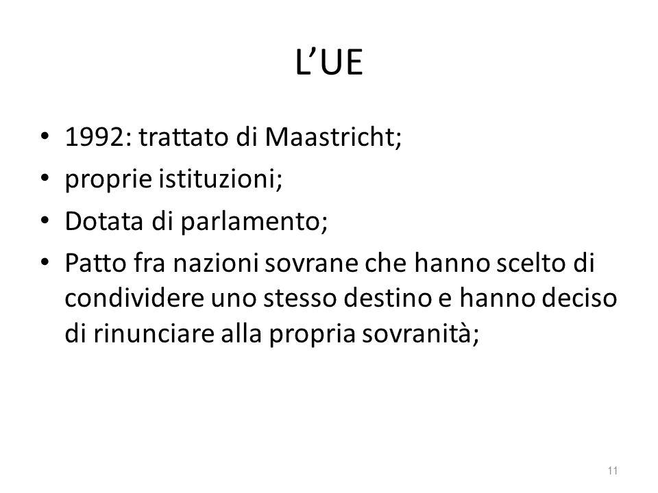 11 LUE 1992: trattato di Maastricht; proprie istituzioni; Dotata di parlamento; Patto fra nazioni sovrane che hanno scelto di condividere uno stesso destino e hanno deciso di rinunciare alla propria sovranità;