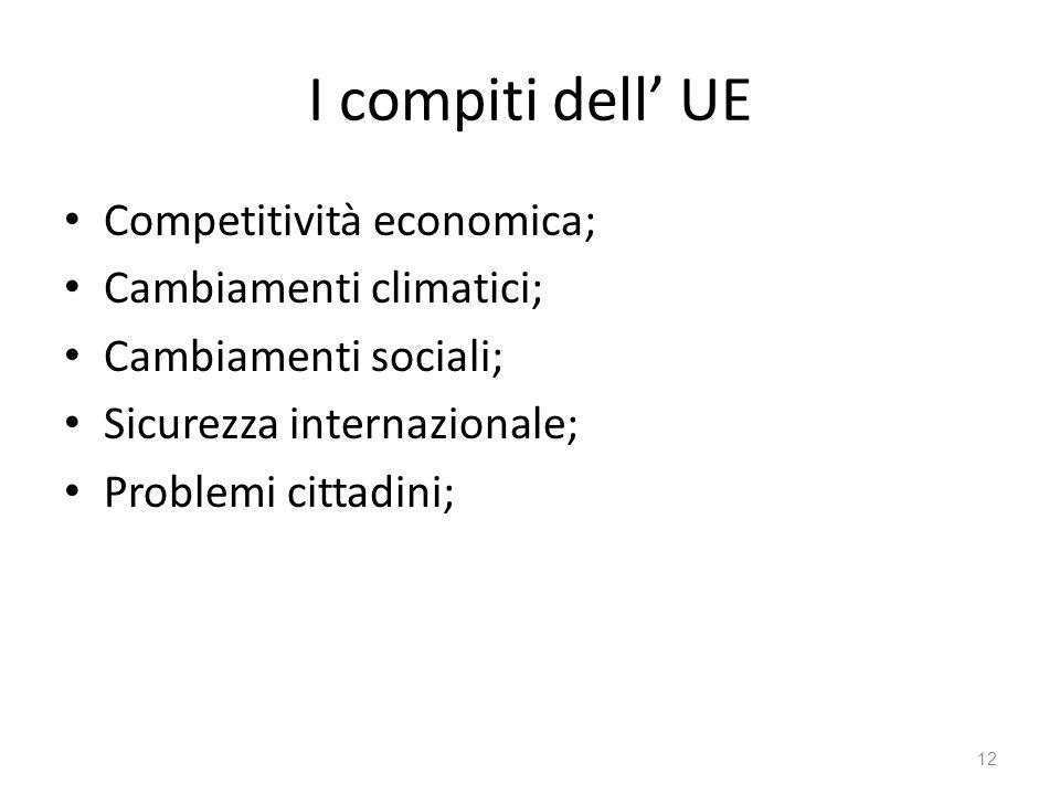 12 I compiti dell UE Competitività economica; Cambiamenti climatici; Cambiamenti sociali; Sicurezza internazionale; Problemi cittadini;