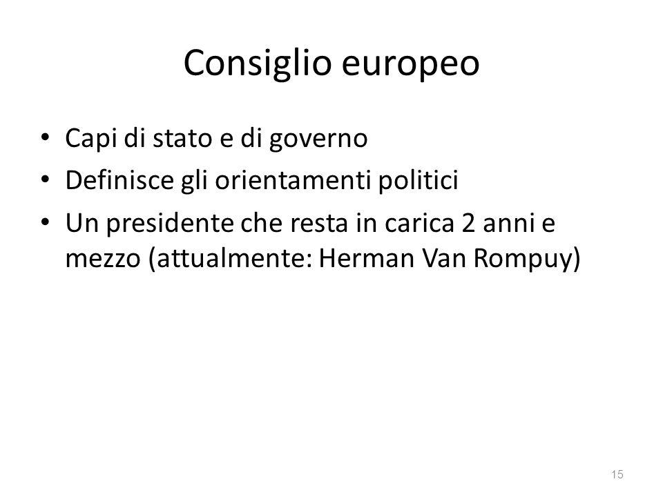 15 Consiglio europeo Capi di stato e di governo Definisce gli orientamenti politici Un presidente che resta in carica 2 anni e mezzo (attualmente: Herman Van Rompuy)