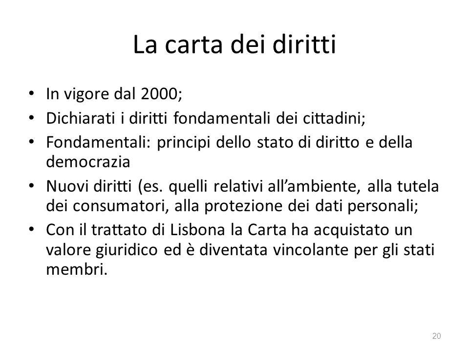 20 La carta dei diritti In vigore dal 2000; Dichiarati i diritti fondamentali dei cittadini; Fondamentali: principi dello stato di diritto e della democrazia Nuovi diritti (es.
