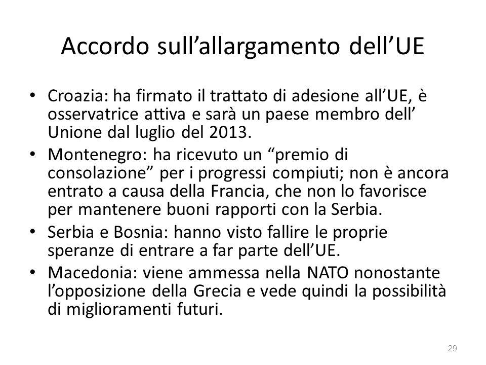 29 Accordo sullallargamento dellUE Croazia: ha firmato il trattato di adesione allUE, è osservatrice attiva e sarà un paese membro dell Unione dal luglio del 2013.