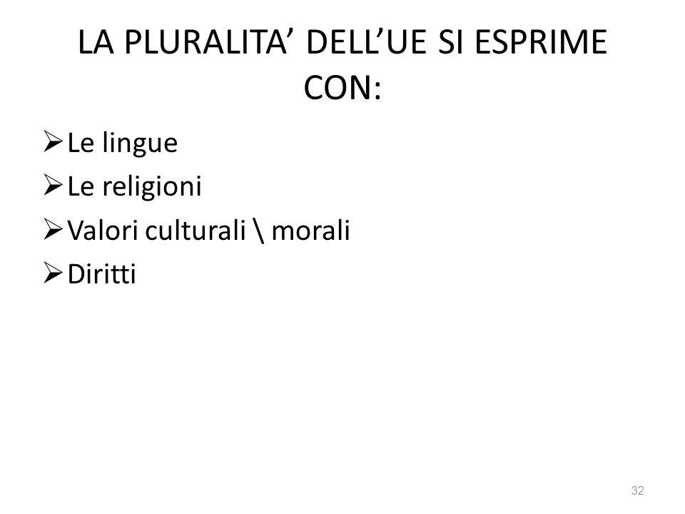 32 LA PLURALITA DELLUE SI ESPRIME CON: Le lingue Le religioni Valori culturali \ morali Diritti