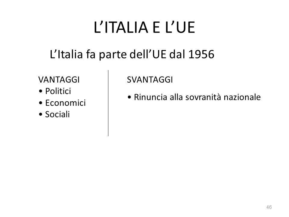 46 LITALIA E LUE LItalia fa parte dellUE dal 1956 VANTAGGI Politici Economici Sociali SVANTAGGI Rinuncia alla sovranità nazionale
