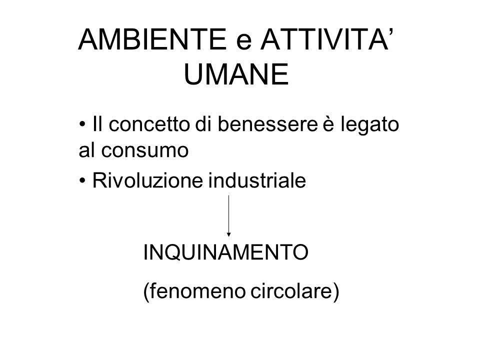AMBIENTE e ATTIVITA UMANE Il concetto di benessere è legato al consumo Rivoluzione industriale INQUINAMENTO (fenomeno circolare)