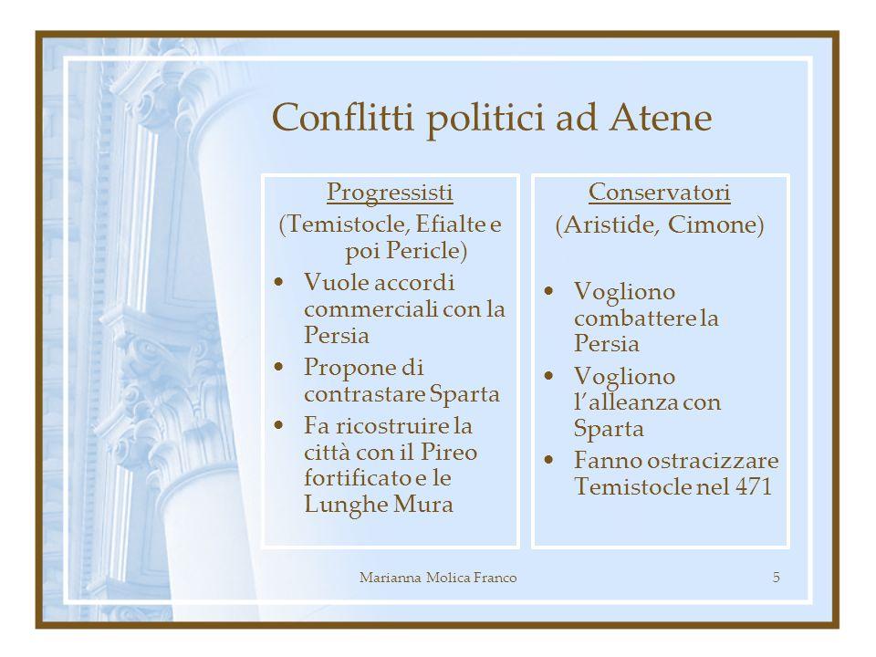 Conflitti politici ad Atene Progressisti (Temistocle, Efialte e poi Pericle) Vuole accordi commerciali con la Persia Propone di contrastare Sparta Fa