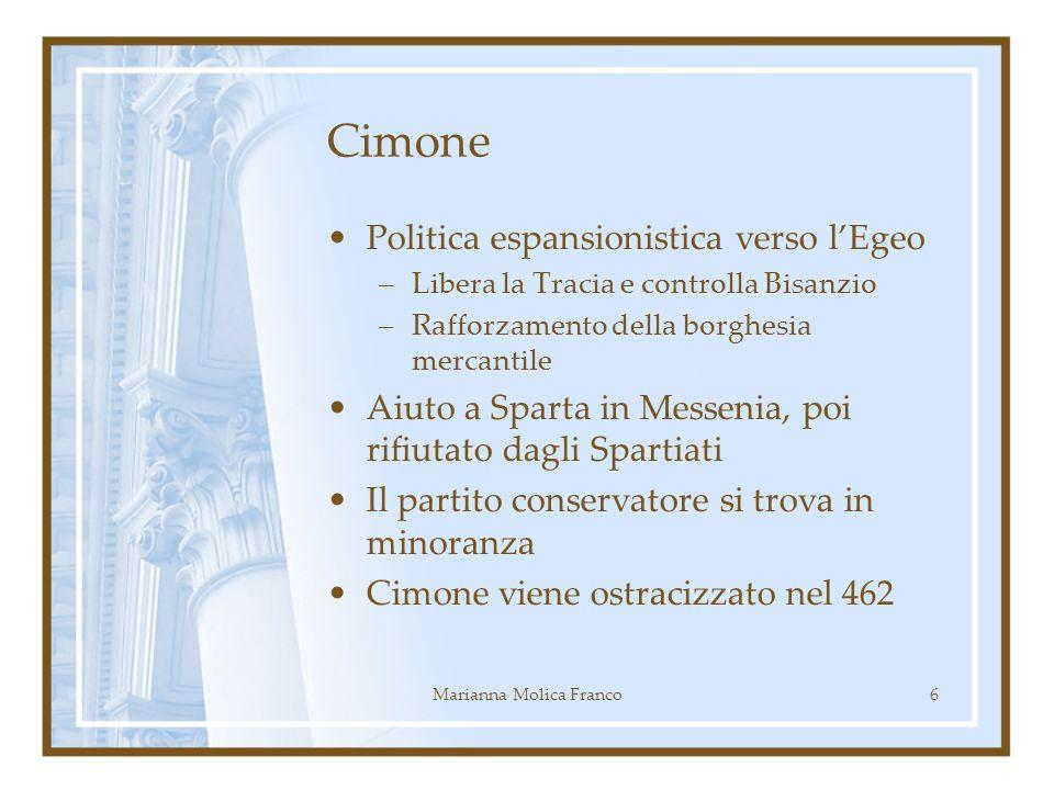 Cimone Politica espansionistica verso lEgeo –Libera la Tracia e controlla Bisanzio –Rafforzamento della borghesia mercantile Aiuto a Sparta in Messeni