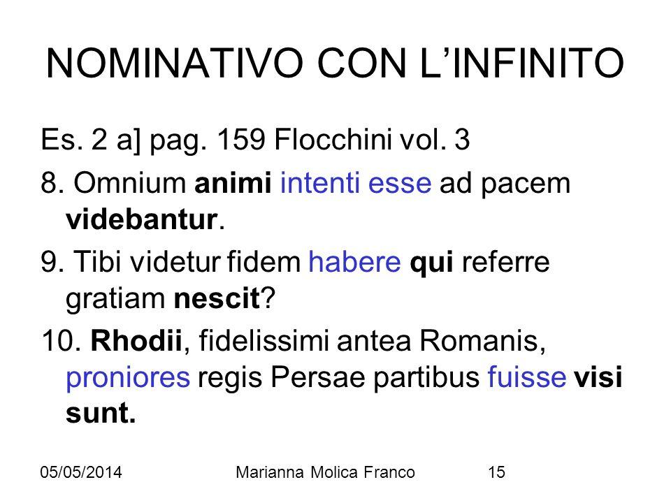 NOMINATIVO CON LINFINITO Es. 2 a] pag. 159 Flocchini vol. 3 8. Omnium animi intenti esse ad pacem videbantur. 9. Tibi videtur fidem habere qui referre
