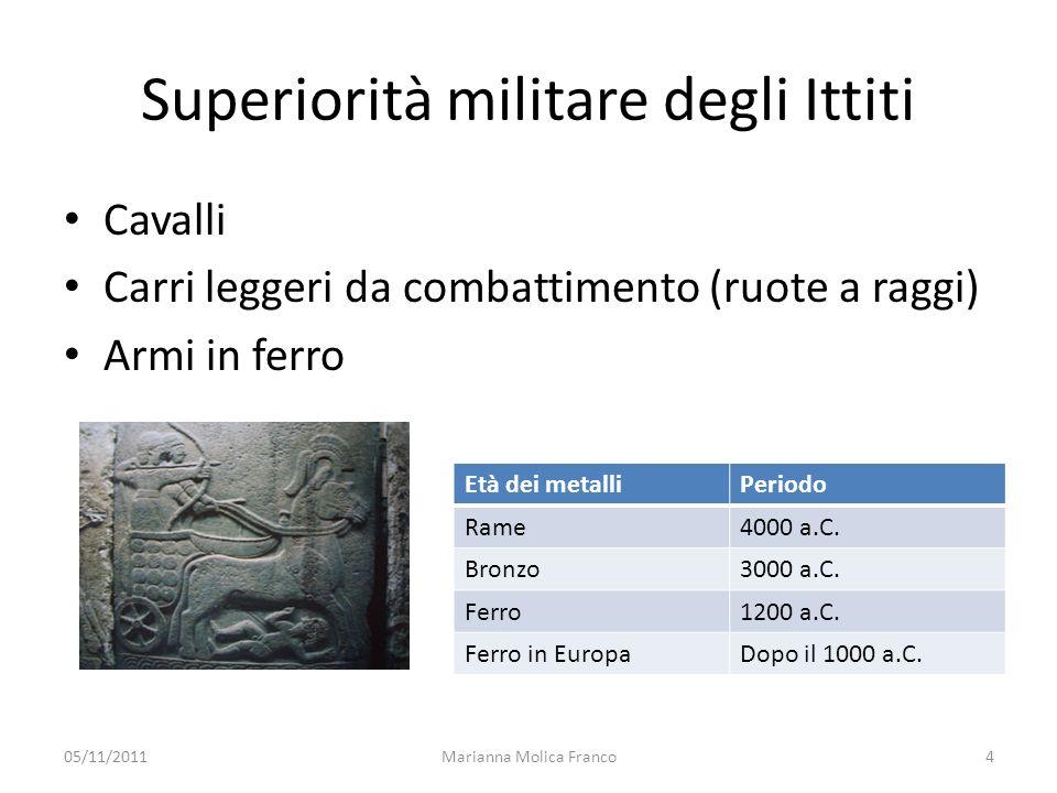 Marianna Molica Franco4 Superiorità militare degli Ittiti Cavalli Carri leggeri da combattimento (ruote a raggi) Armi in ferro 05/11/2011 Età dei meta