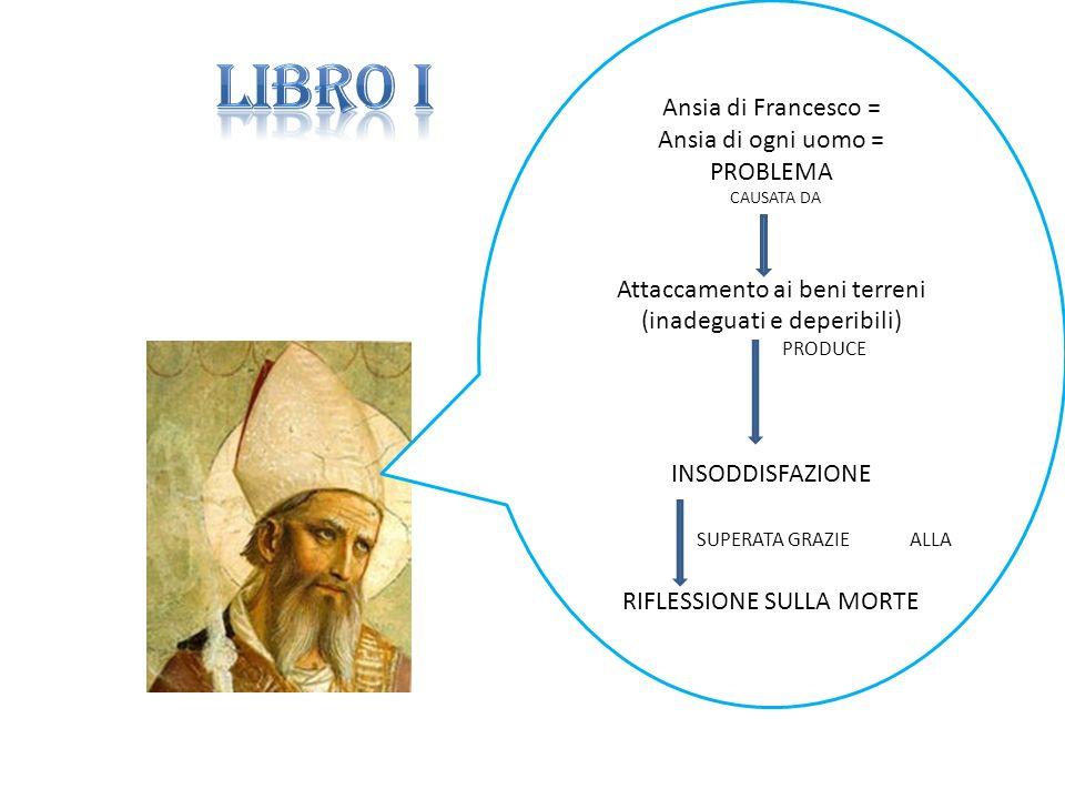 Ansia di Francesco = Ansia di ogni uomo = PROBLEMA CAUSATA DA Attaccamento ai beni terreni (inadeguati e deperibili) PRODUCE INSODDISFAZIONE SUPERATA