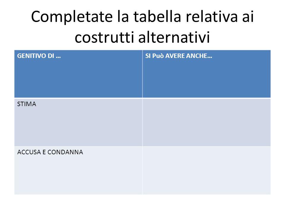 Completate la tabella relativa ai costrutti alternativi GENITIVO DI …SI Può AVERE ANCHE… STIMA ACCUSA E CONDANNA